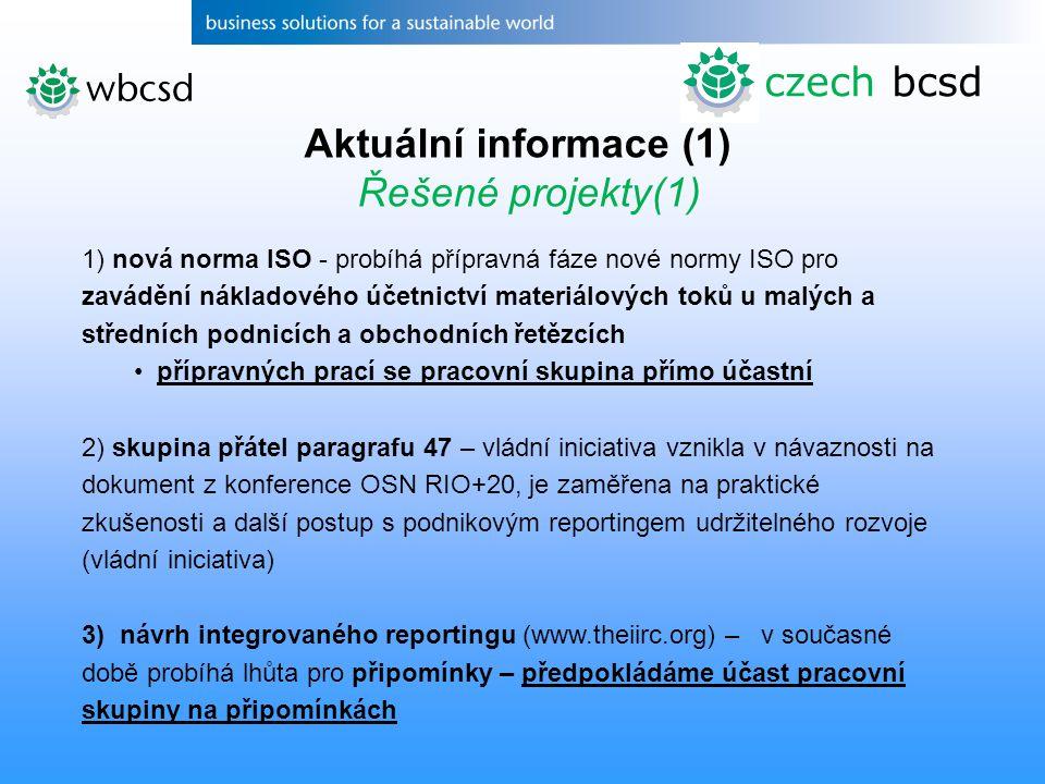 Aktuální informace (1) Řešené projekty(1) czech bcsd 1) nová norma ISO - probíhá přípravná fáze nové normy ISO pro zavádění nákladového účetnictví mat