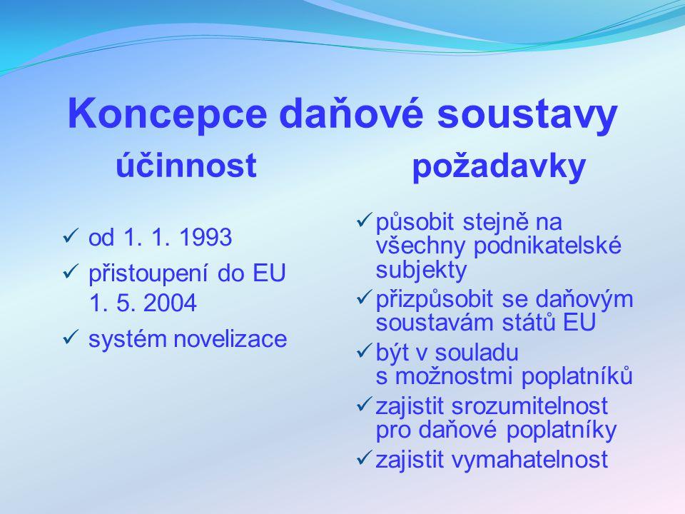 Koncepce daňové soustavy účinnost požadavky od 1. 1. 1993 přistoupení do EU 1. 5. 2004 systém novelizace působit stejně na všechny podnikatelské subje