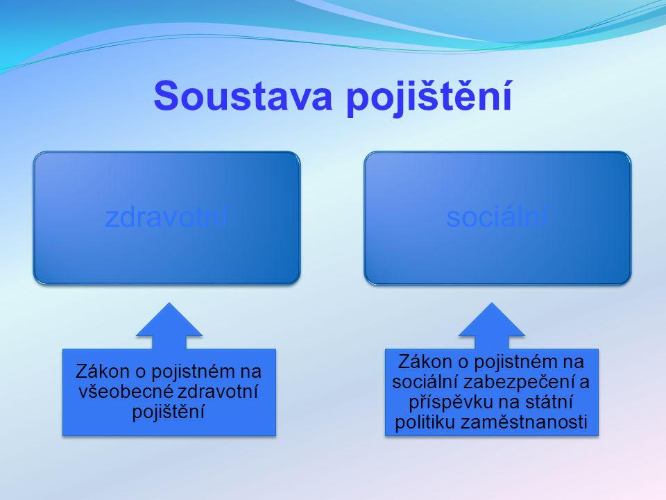 Soustava pojištění zdravotní Zákon o pojistném na všeobecné zdravotní pojištění sociální Zákon o pojistném na sociální zabezpečení a příspěvku na stát