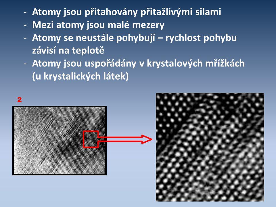 2 -Atomy jsou přitahovány přitažlivými silami -Mezi atomy jsou malé mezery -Atomy se neustále pohybují – rychlost pohybu závisí na teplotě -Atomy jsou uspořádány v krystalových mřížkách (u krystalických látek)
