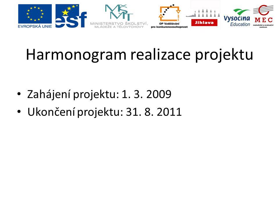 Harmonogram realizace projektu Zahájení projektu: 1. 3. 2009 Ukončení projektu: 31. 8. 2011