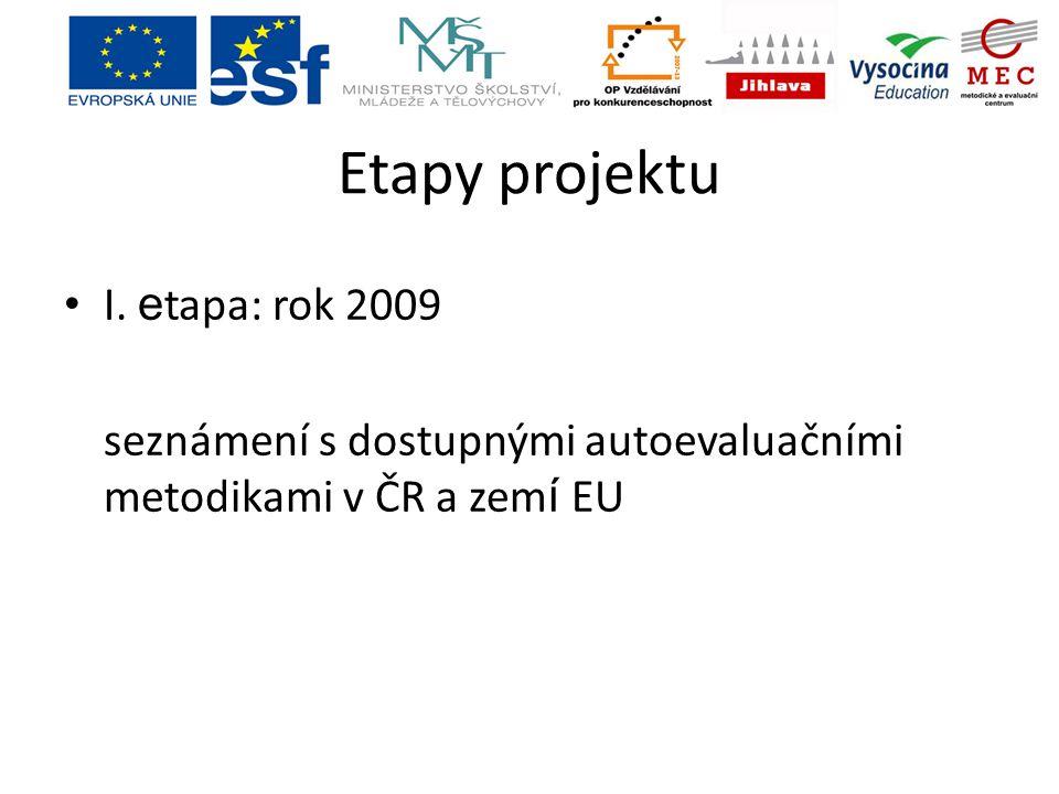 Etapy projektu I.