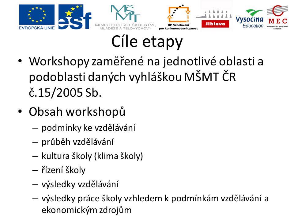 Cíle etapy Workshopy zaměřené na jednotlivé oblasti a podoblasti daných vyhláškou MŠMT ČR č.15/2005 Sb.