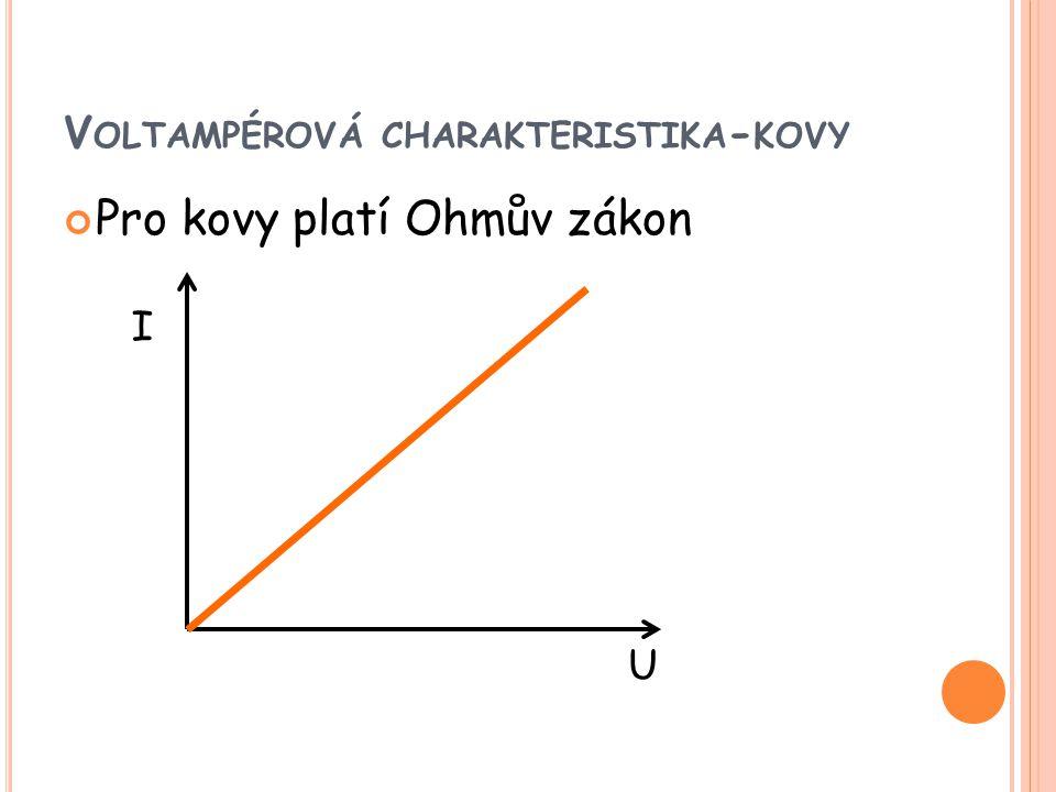 V OLTAMPÉROVÁ CHARAKTERISTIKA - KOVY Pro kovy platí Ohmův zákon I U