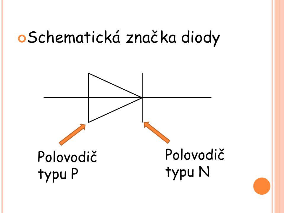 Schematická značka diody Polovodič typu P Polovodič typu N