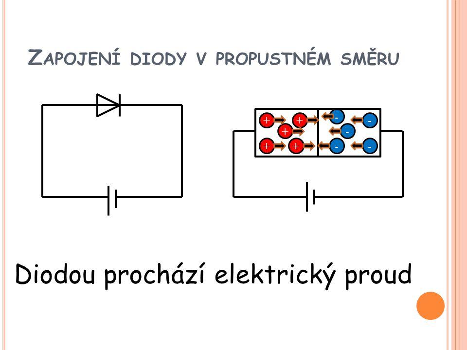 Z APOJENÍ DIODY V PROPUSTNÉM SMĚRU + + + + + - - - - - Diodou prochází elektrický proud