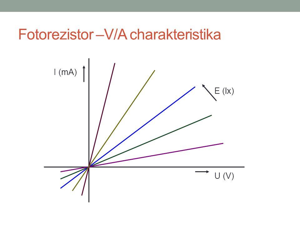 Fotorezistor –V/A charakteristika U (V) I (mA) E (lx)