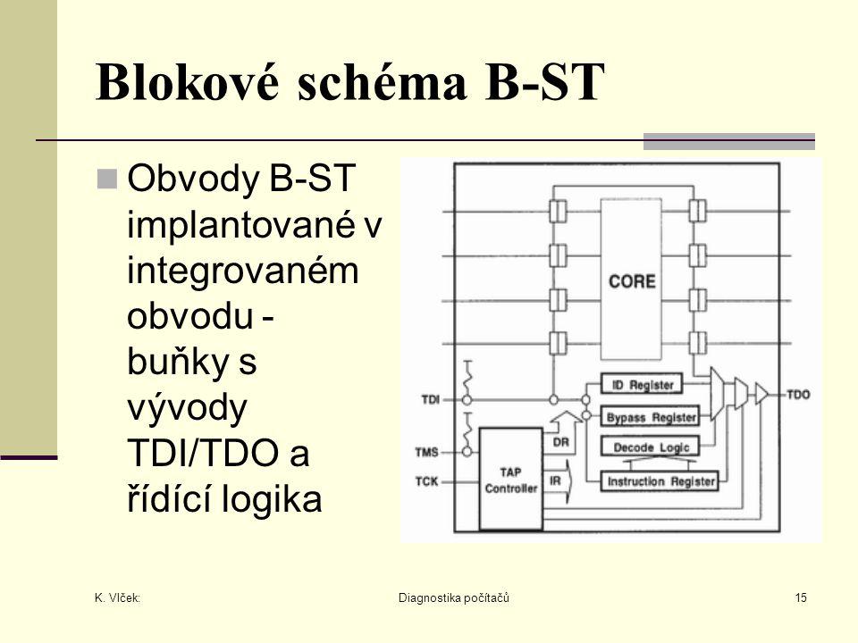 K. Vlček: Diagnostika počítačů15 Blokové schéma B-ST Obvody B-ST implantované v integrovaném obvodu - buňky s vývody TDI/TDO a řídící logika