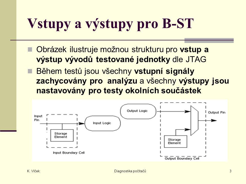K. Vlček: Diagnostika počítačů3 Vstupy a výstupy pro B-ST Obrázek ilustruje možnou strukturu pro vstup a výstup vývodů testované jednotky dle JTAG Běh