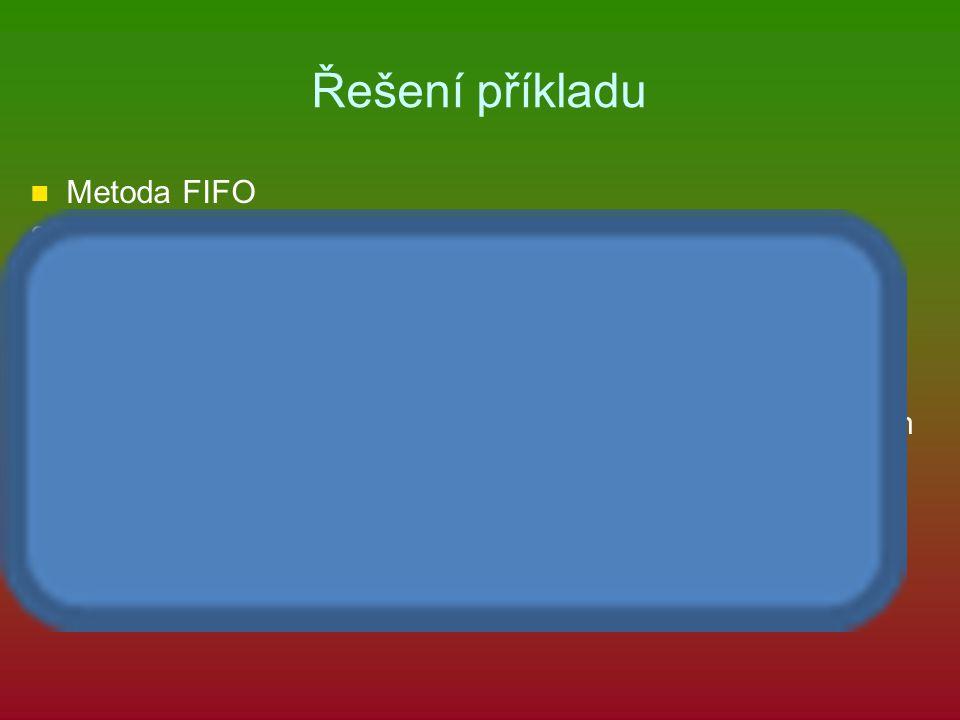 Řešení příkladu Metoda FIFO 200 ks × 180 Kč = 36.000 Kč 200 ks × 160 Kč = 32.000 Kč 200 ks × 190 Kč = 38.000 Kč 36.000 Kč + 32.000 Kč + 38.000 Kč = 106.000 Kč.