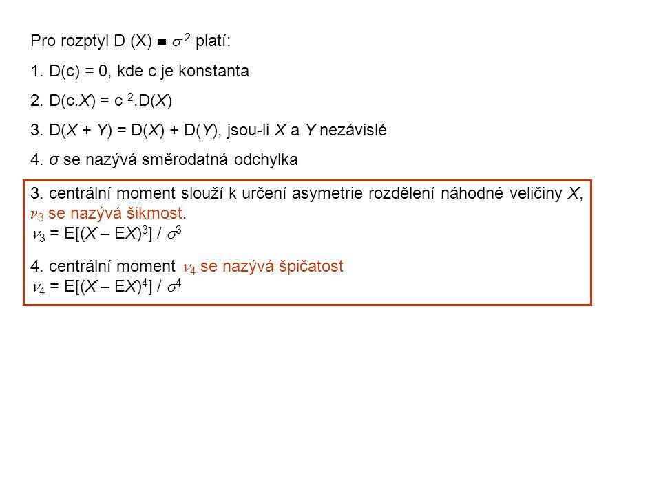Pro rozptyl D (X)   2 platí: 1. D(c) = 0, kde c je konstanta 2. D(c.X) = c 2.D(X) 3. D(X + Y) = D(X) + D(Y), jsou-li X a Y nezávislé 4. σ se nazývá
