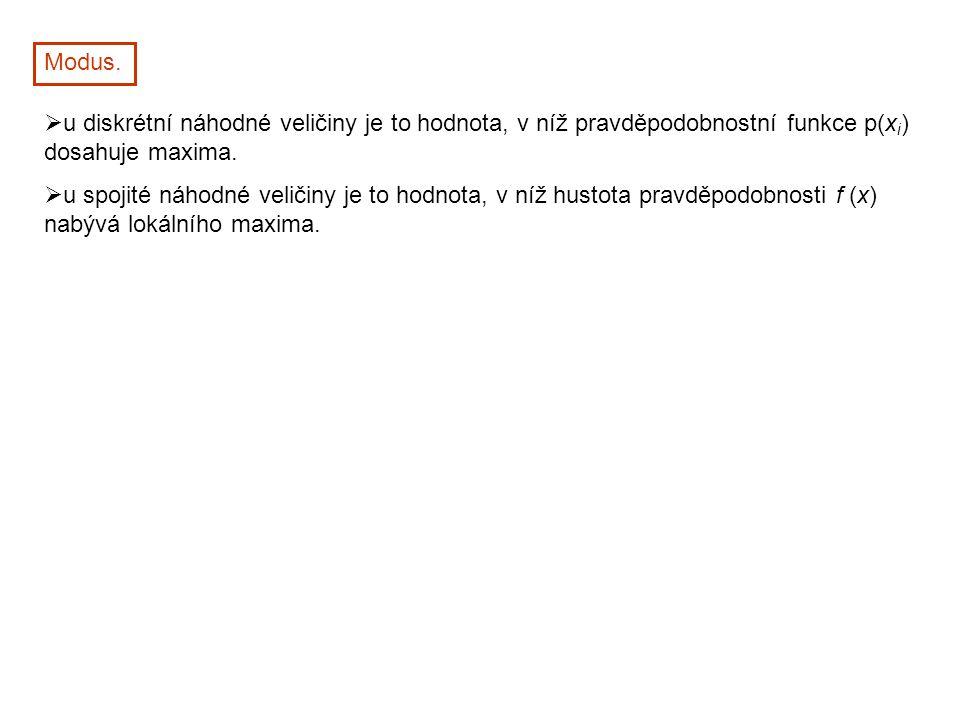  u diskrétní náhodné veličiny je to hodnota, v níž pravděpodobnostní funkce p(x i ) dosahuje maxima.