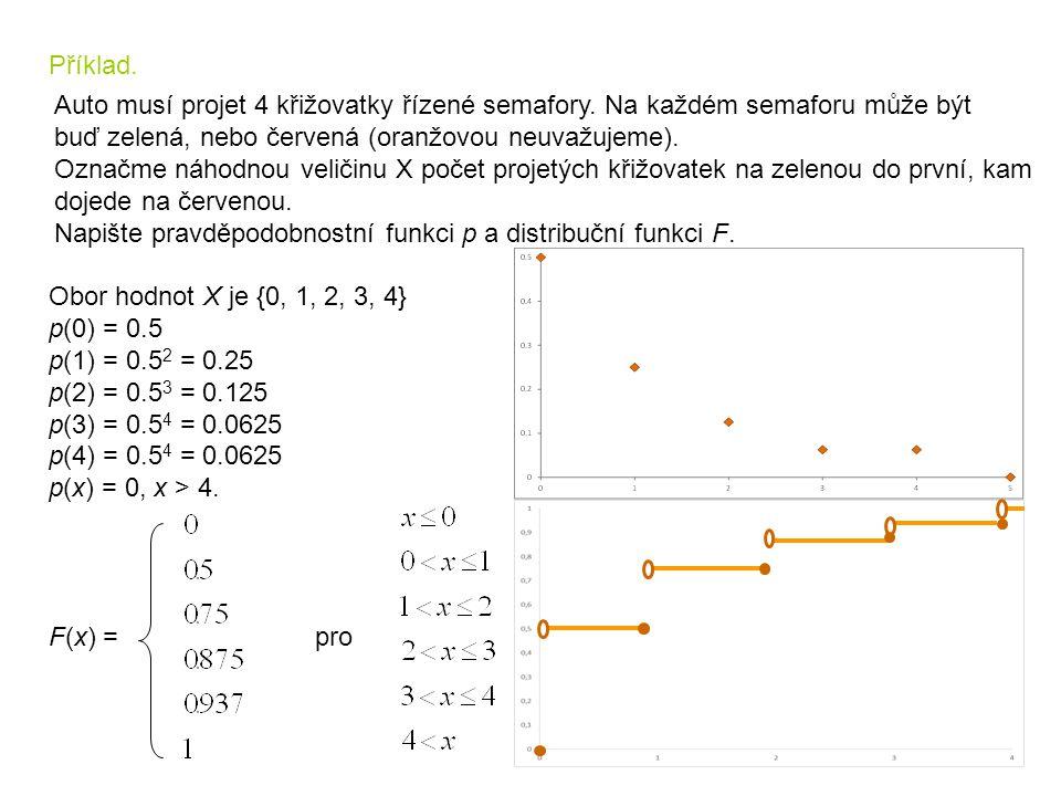 Posloupnost nezávislých náhodných veličin X 1, …, X n, které mají stejné rozdělení pravděpodobností, se nazývá náhodný výběr z tohoto společného rozdělení.