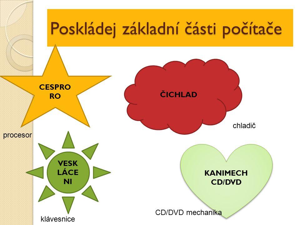 Poskládej základní části počítače CESPRO RO ČICHLAD VESK LÁCE NI KANIMECH CD/DVD procesor chladič klávesnice CD/DVD mechanika