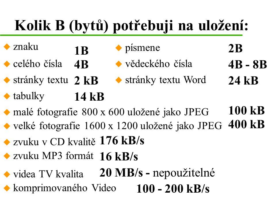 Kolik B (bytů) potřebuji na uložení: u znaku 1B u písmene 2B u celého čísla 4B u vědeckého čísla 4B - 8B u stránky textu 2 kB u stránky textu Word 24 kB u tabulky 14 kB u malé fotografie 800 x 600 uložené jako JPEG 100 kB u velké fotografie 1600 x 1200 uložené jako JPEG 400 kB u zvuku v CD kvalitě 176 kB/s u zvuku MP3 formát 16 kB/s u videa TV kvalita 20 MB/s - nepoužitelné u komprimovaného Video 100 - 200 kB/s