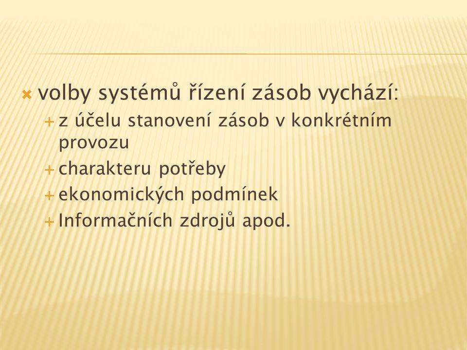  volby systémů řízení zásob vychází:  z účelu stanovení zásob v konkrétním provozu  charakteru potřeby  ekonomických podmínek  Informačních zdrojů apod.