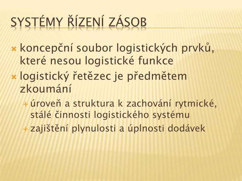  koncepční soubor logistických prvků, které nesou logistické funkce  logistický řetězec je předmětem zkoumání  úroveň a struktura k zachování rytmi
