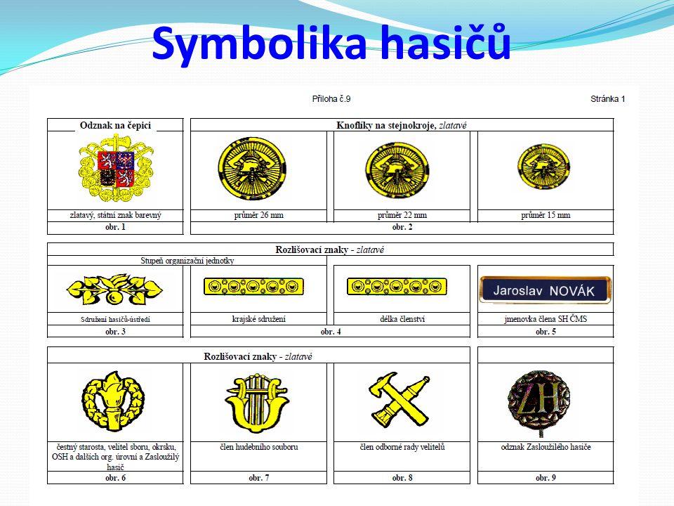Symbolika hasičů 1. Insignie, vyznamenání, odznaky, rozlišovací znaky, domovenky, nášivky a) domovenka b) nášivka 2. Rozlišovací znaky a)překřížená se