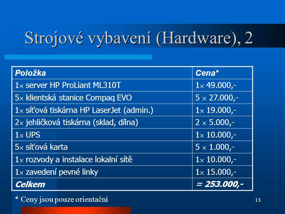 13 Strojové vybavení (Hardware), 2 PoložkaCena* 1  server HP ProLiant ML310T1  49.000,- 5  klientská stanice Compaq EVO5  27.000,- 1  síťová tiskárna HP LaserJet (admin.)1  19.000,- 2  jehličková tiskárna (sklad, dílna)2  5.000,- 1  UPS1  10.000,- 5  síťová karta5  1.000,- 1  rozvody a instalace lokalní sítě1  10.000,- 1  zavedení pevné linky1  15.000,- Celkem= 253.000,- * Ceny jsou pouze orientační