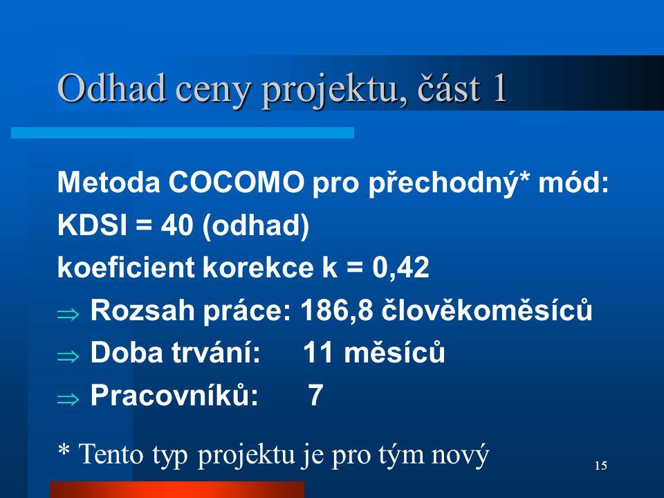 15 Odhad ceny projektu, část 1 Metoda COCOMO pro přechodný* mód: KDSI = 40 (odhad) koeficient korekce k = 0,42  Rozsah práce: 186,8 člověkoměsíců  Doba trvání: 11 měsíců  Pracovníků: 7 * Tento typ projektu je pro tým nový