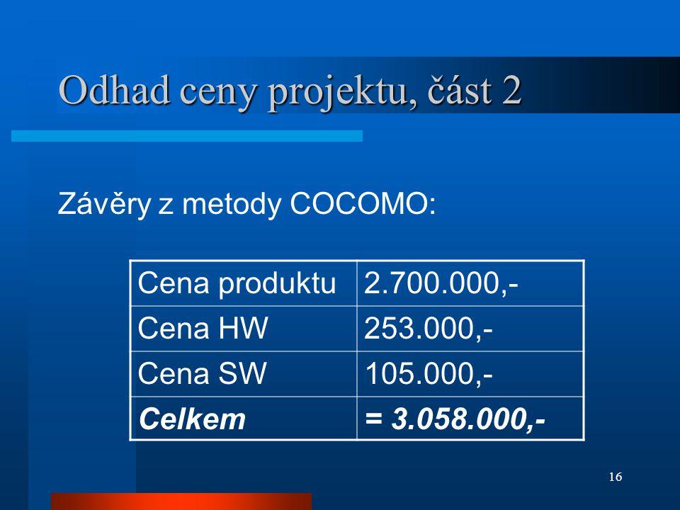 16 Odhad ceny projektu, část 2 Cena produktu2.700.000,- Cena HW253.000,- Cena SW105.000,- Celkem= 3.058.000,- Závěry z metody COCOMO: