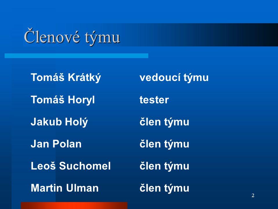 2 Členové týmu Tomáš Krátký Tomáš Horyl Jakub Holý Jan Polan Leoš Suchomel Martin Ulman vedoucí týmu tester člen týmu