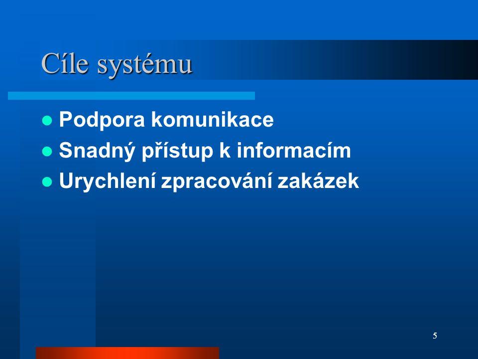 5 Cíle systému Podpora komunikace Snadný přístup k informacím Urychlení zpracování zakázek