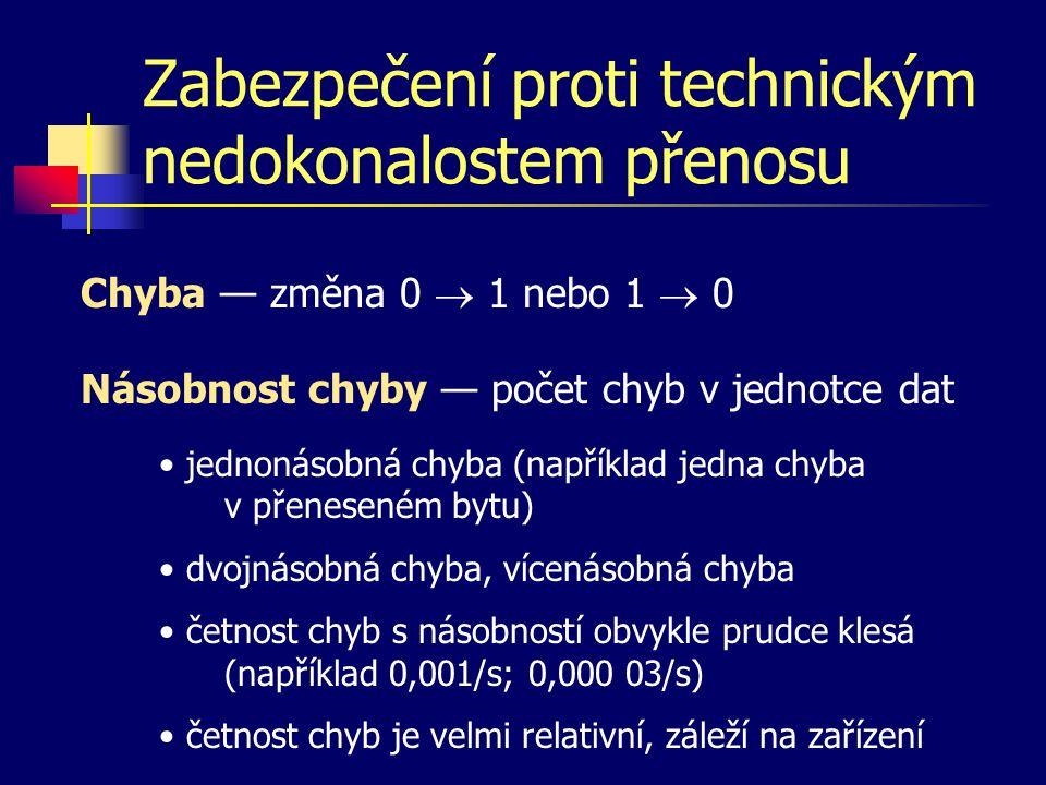 Detekce a oprava chyby 100101101010 100101101000 100101101001 100101101101 100101100101 povolené hodnoty, k = 4 Kód: (část) Přenos: 100101100101 OK 100101100101100101101101 .