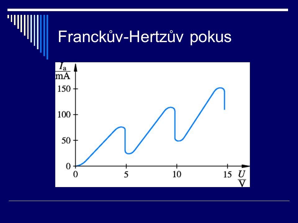 Franckův-Hertzův pokus