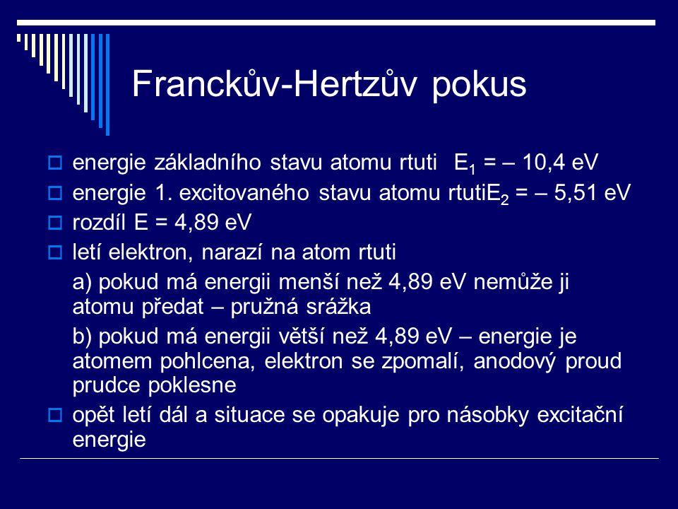  energie základního stavu atomu rtutiE 1 = – 10,4 eV  energie 1. excitovaného stavu atomu rtutiE 2 = – 5,51 eV  rozdíl E = 4,89 eV  letí elektron,