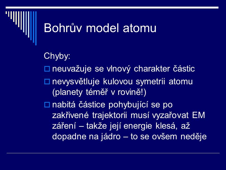 Bohrův model atomu Chyby:  neuvažuje se vlnový charakter částic  nevysvětluje kulovou symetrii atomu (planety téměř v rovině!)  nabitá částice pohy