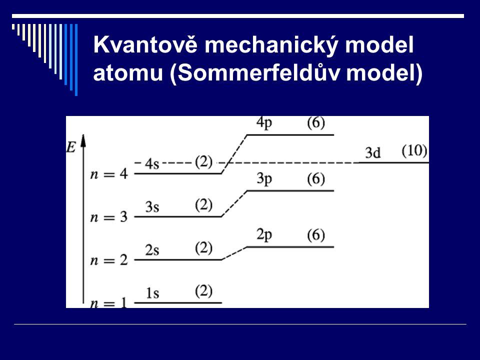Kvantově mechanický model atomu (Sommerfeldův model)