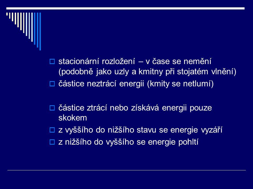 stacionární rozložení – v čase se nemění (podobně jako uzly a kmitny při stojatém vlnění)  částice neztrácí energii (kmity se netlumí)  částice zt