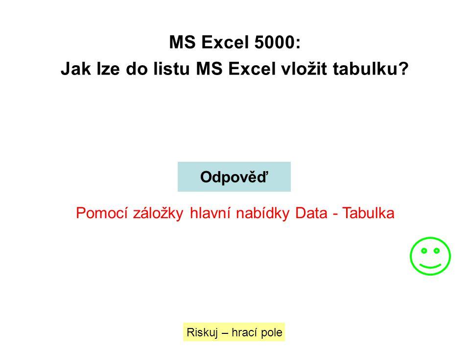 MS Excel 5000: Jak lze do listu MS Excel vložit tabulku? Riskuj – hrací pole Odpověď Pomocí záložky hlavní nabídky Data - Tabulka