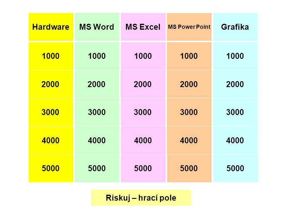1000 2000 3000 4000 5000 HardwareMS WordMS Excel MS Power Point Grafika Riskuj – hrací pole
