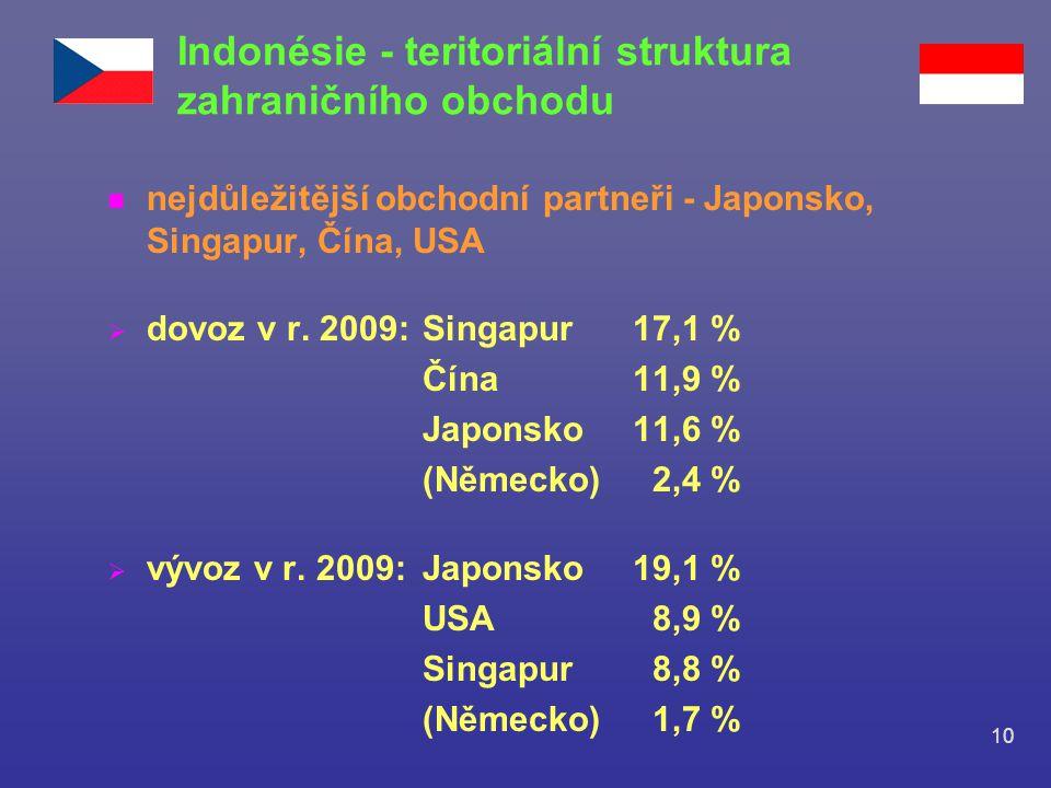 10 n nejdůležitější obchodní partneři - Japonsko, Singapur, Čína, USA  dovoz v r. 2009:Singapur 17,1 % Čína11,9 % Japonsko11,6 % (Německo) 2,4 %  vý