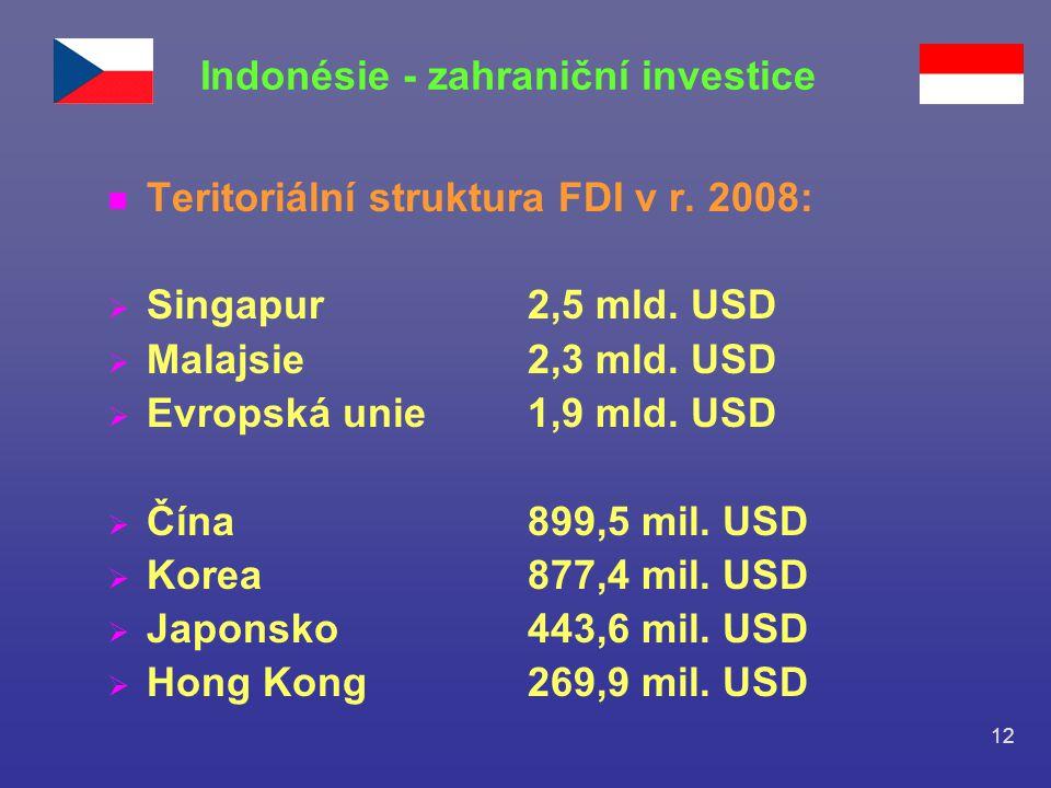 12 n Teritoriální struktura FDI v r. 2008:  Singapur2,5 mld. USD  Malajsie2,3 mld. USD  Evropská unie1,9 mld. USD  Čína899,5 mil. USD  Korea877,4