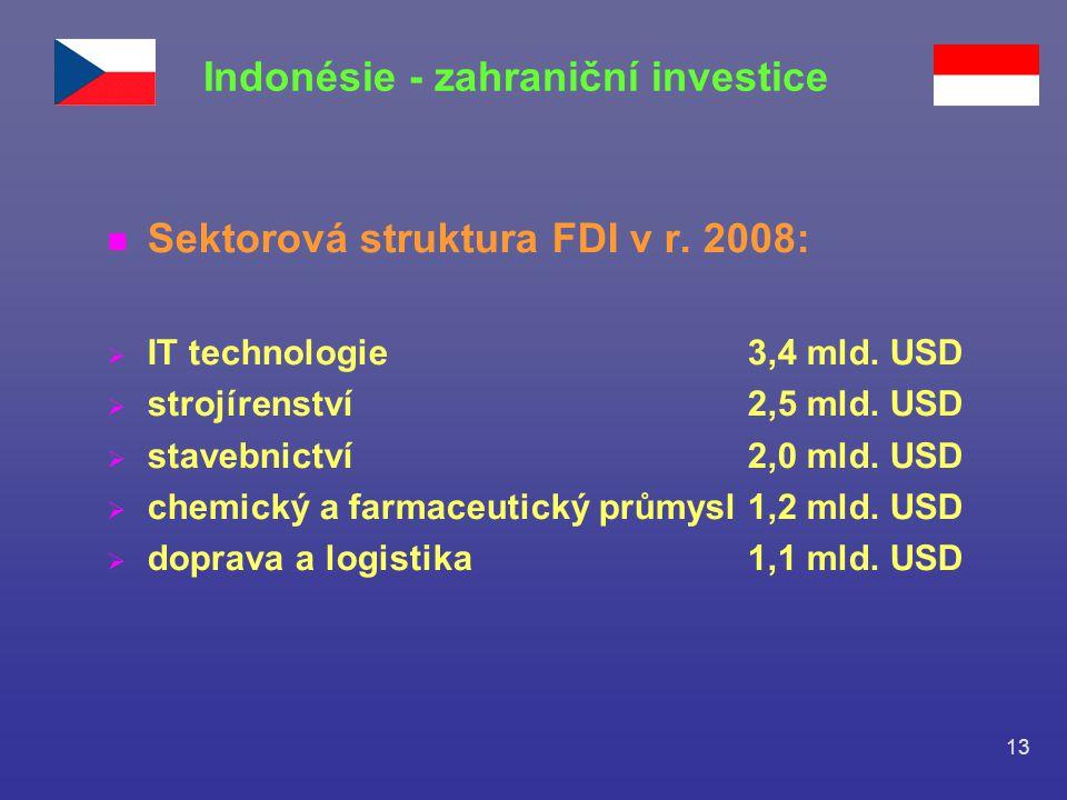 13 n Sektorová struktura FDI v r. 2008:  IT technologie3,4 mld. USD  strojírenství2,5 mld. USD  stavebnictví2,0 mld. USD  chemický a farmaceutický