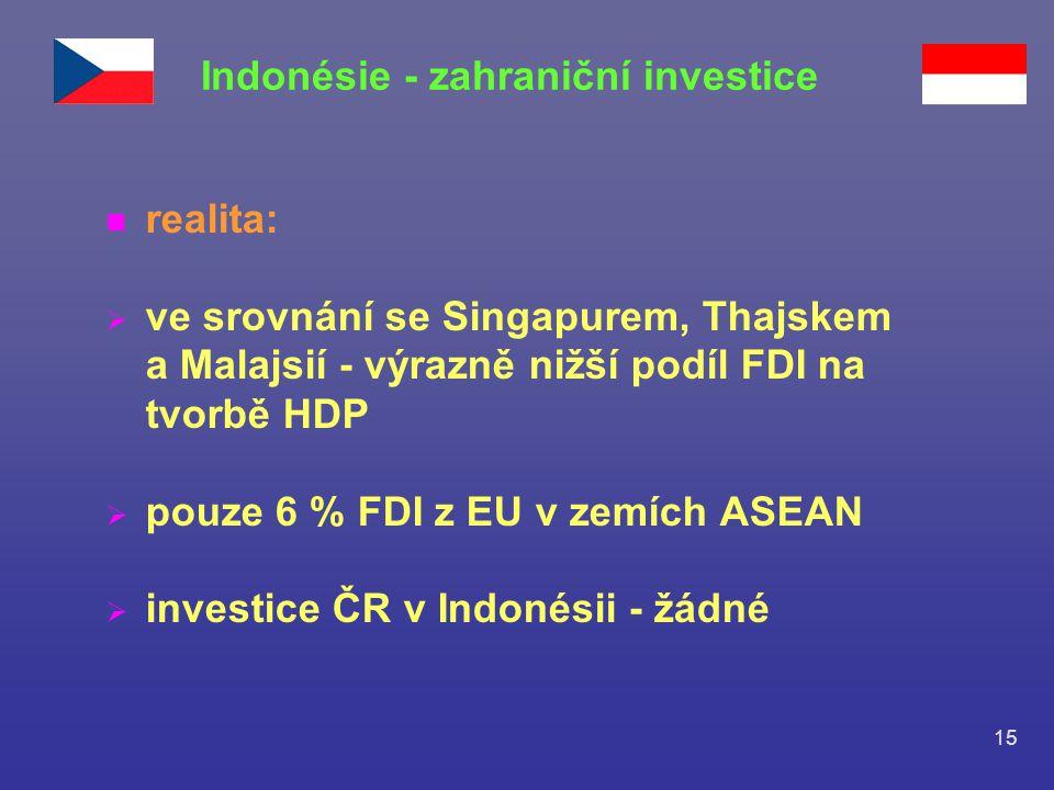 15 n realita:  ve srovnání se Singapurem, Thajskem a Malajsií - výrazně nižší podíl FDI na tvorbě HDP  pouze 6 % FDI z EU v zemích ASEAN  investice