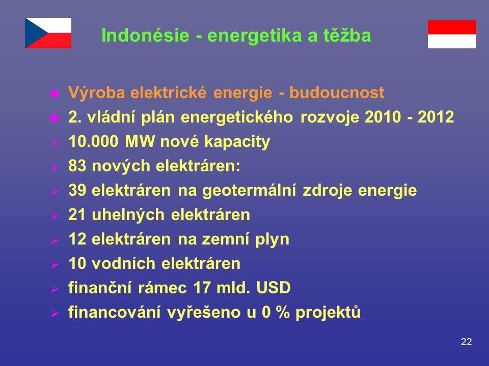 22 n Výroba elektrické energie - budoucnost n 2. vládní plán energetického rozvoje 2010 - 2012  10.000 MW nové kapacity  83 nových elektráren:  39