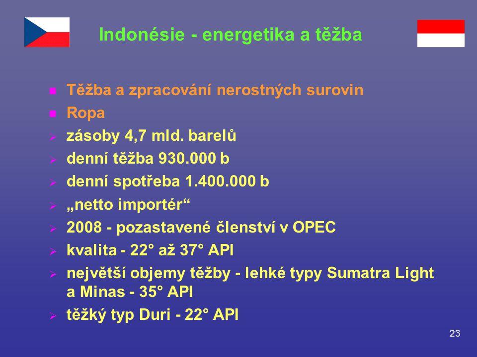 """23 n Těžba a zpracování nerostných surovin n Ropa  zásoby 4,7 mld. barelů  denní těžba 930.000 b  denní spotřeba 1.400.000 b  """"netto importér""""  2"""