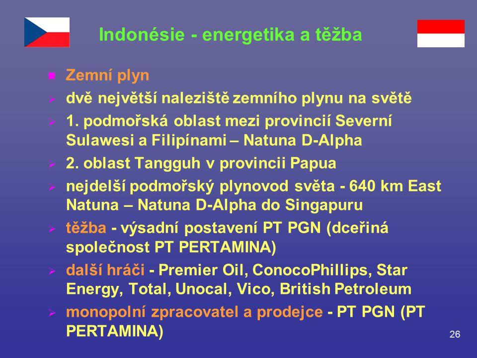 26 n Zemní plyn  dvě největší naleziště zemního plynu na světě  1. podmořská oblast mezi provincií Severní Sulawesi a Filipínami – Natuna D-Alpha 