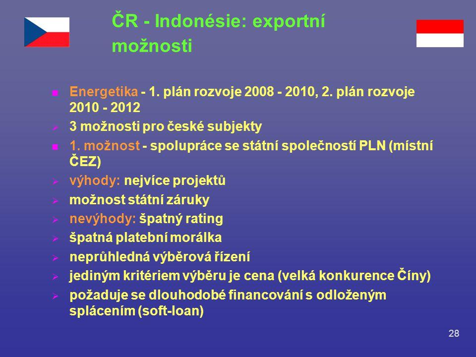 28 n Energetika - 1. plán rozvoje 2008 - 2010, 2. plán rozvoje 2010 - 2012  3 možnosti pro české subjekty n 1. možnost - spolupráce se státní společn