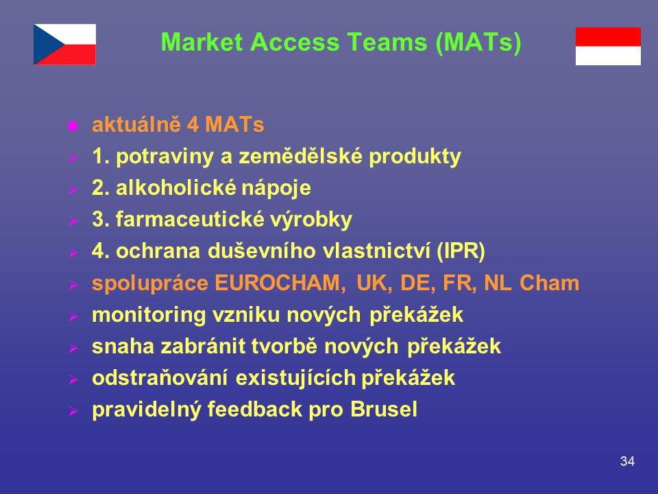 34 n aktuálně 4 MATs  1. potraviny a zemědělské produkty  2. alkoholické nápoje  3. farmaceutické výrobky  4. ochrana duševního vlastnictví (IPR)