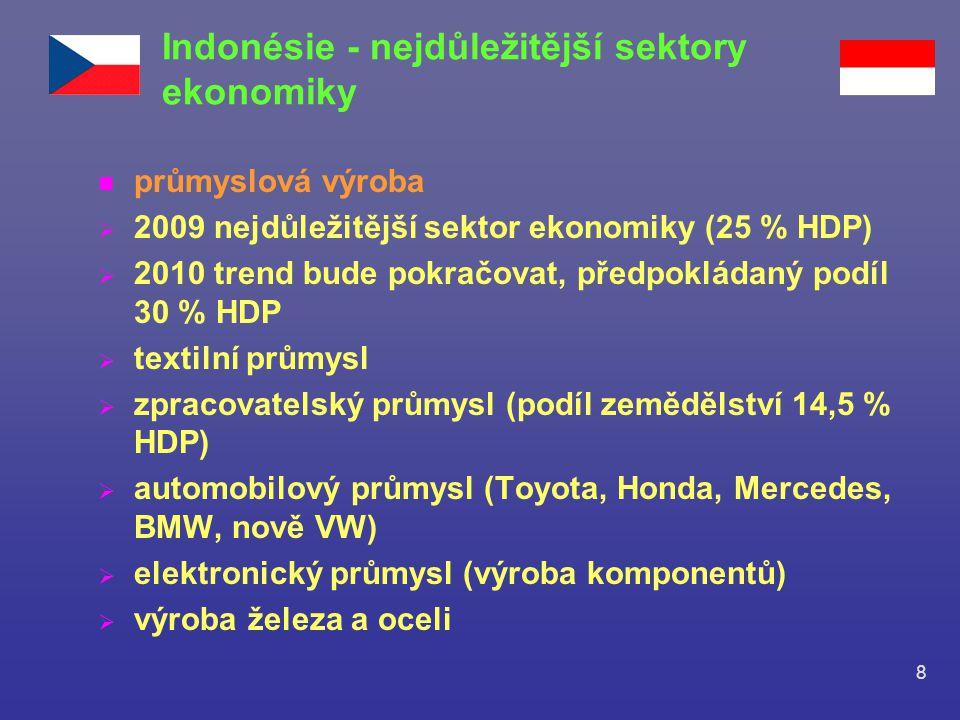 8 n průmyslová výroba  2009 nejdůležitější sektor ekonomiky (25 % HDP)  2010 trend bude pokračovat, předpokládaný podíl 30 % HDP  textilní průmysl