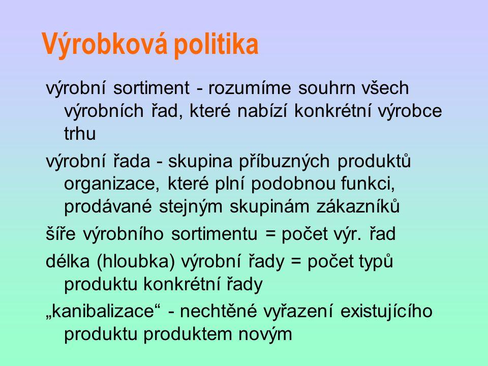 Výrobková politika výrobní sortiment - rozumíme souhrn všech výrobních řad, které nabízí konkrétní výrobce trhu výrobní řada - skupina příbuzných produktů organizace, které plní podobnou funkci, prodávané stejným skupinám zákazníků šíře výrobního sortimentu = počet výr.