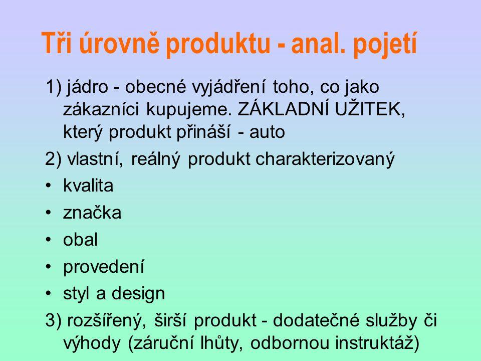 Tři úrovně produktu - anal. pojetí 1) jádro - obecné vyjádření toho, co jako zákazníci kupujeme. ZÁKLADNÍ UŽITEK, který produkt přináší - auto 2) vlas