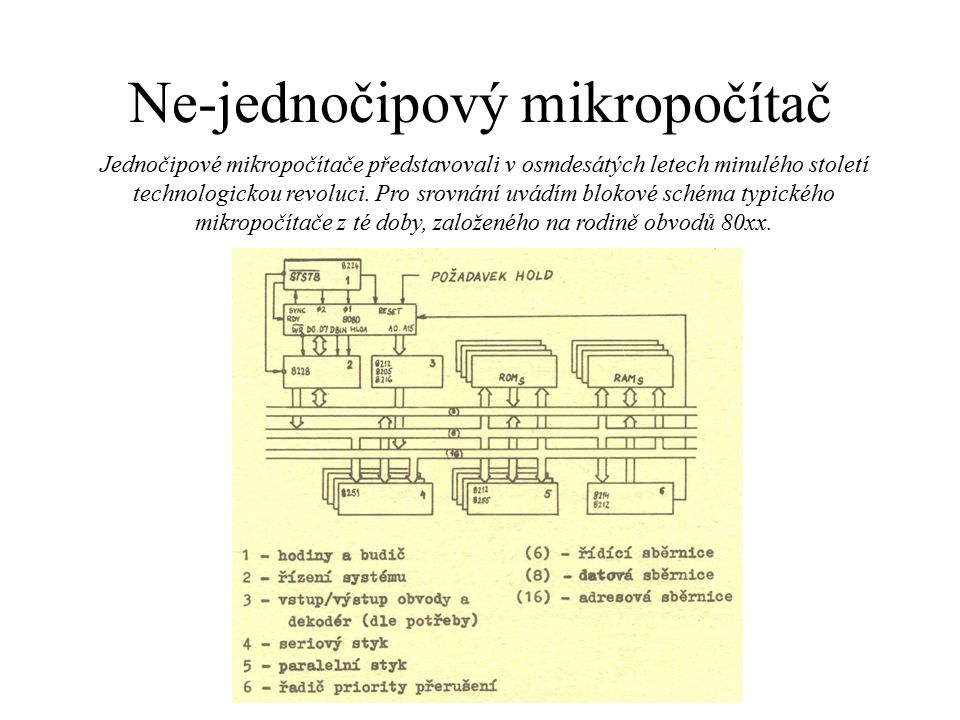 Ne-jednočipový mikropočítač Jednočipové mikropočítače představovali v osmdesátých letech minulého století technologickou revoluci. Pro srovnání uvádím