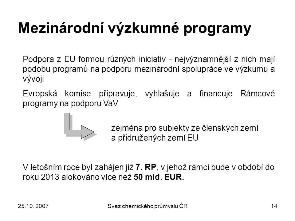 25.10. 2007Svaz chemického průmyslu ČR14 Mezinárodní výzkumné programy Podpora z EU formou různých iniciativ - nejvýznamnější z nich mají podobu progr