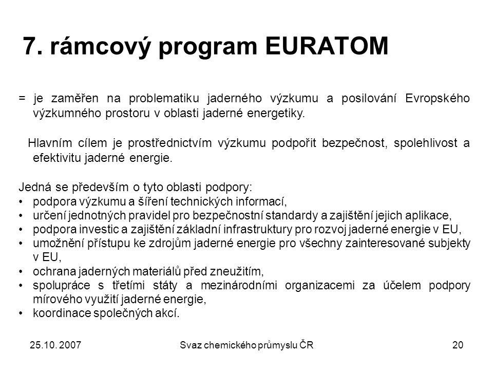 25.10. 2007Svaz chemického průmyslu ČR20 7. rámcový program EURATOM = je zaměřen na problematiku jaderného výzkumu a posilování Evropského výzkumného